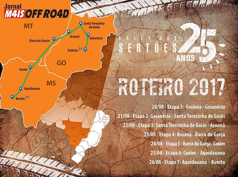 mapa_roteiro_pt_2017_v02